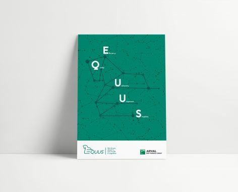 Poster Equus